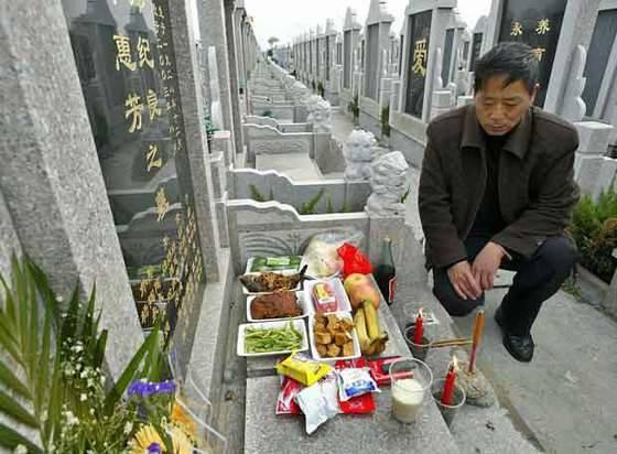 El concepto de la muerte en China