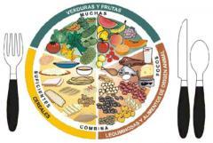 Publicidad y nutrición.