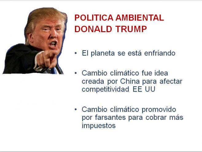 Idea de Trump sobre el Cambio Climático.