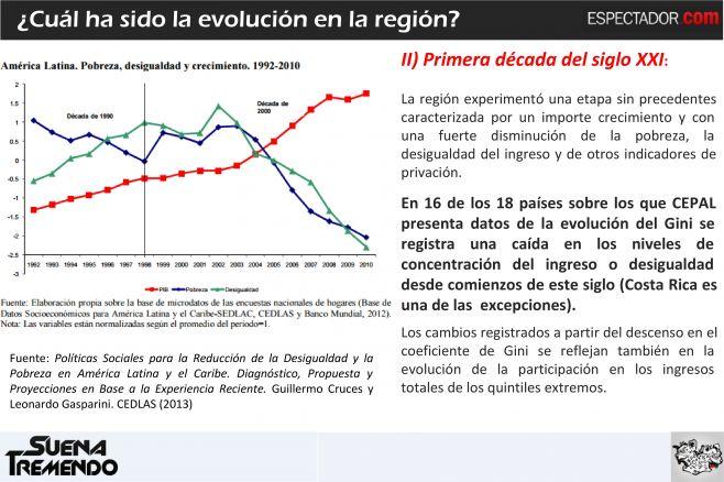 La desigualdad de ingresos en Uruguay