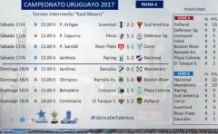 Resultados, goles, próxima fecha, posiciones...