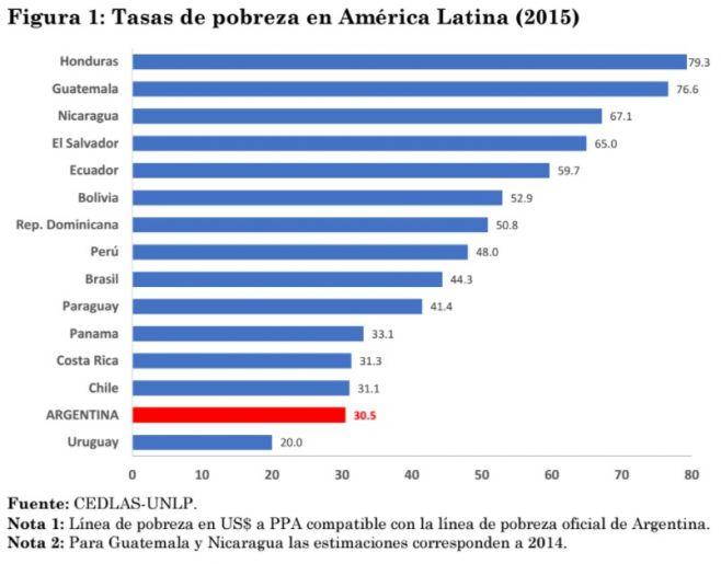 Uruguay: pobre pero más caro que Europa