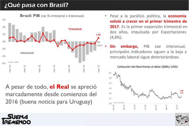 Argentina: una recuperación frágil y con varios desafíos en el corto plazo