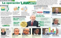 """La investigación del Lava Jato en Uruguay tiene """"varios tentáculos"""""""