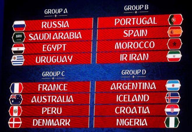 Horarios y calendarios de juego para Rusia 2018